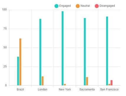 Engagament Rate screenshot-1